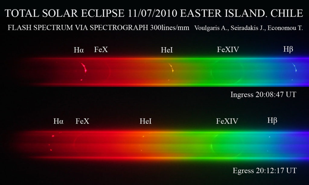 Catch the Flash Spectrum with the Icarus Eclipse