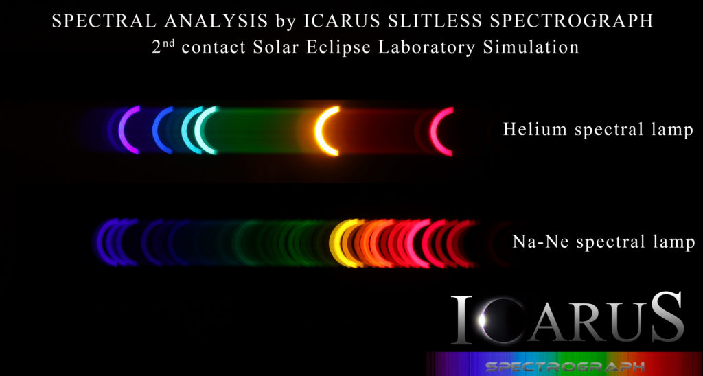 Astronomical spectrograph - spectral Analysis